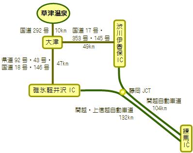 東京から草津温泉(車)